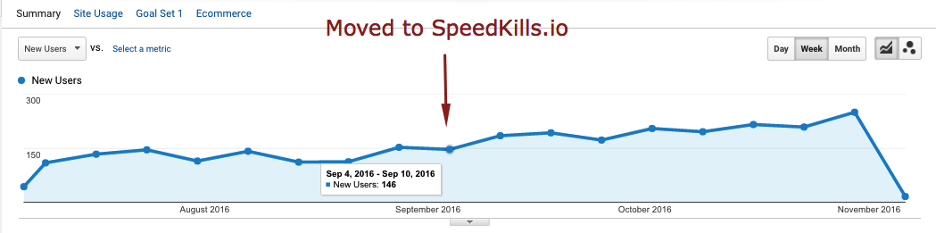 moved-to-speedkillsio